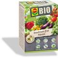 Pflanzenschutzmittel n tzlinge d nger sch dlingsbek mpfung for Dekor von zierpflanzen